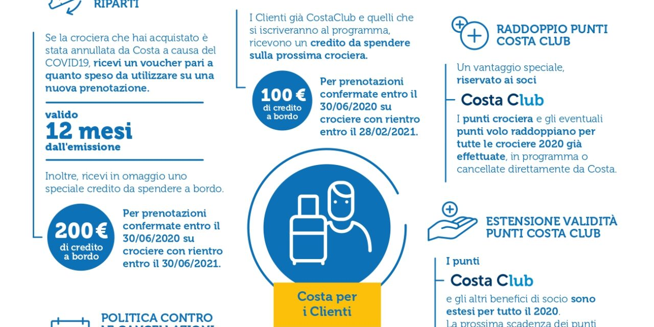 https://sagittariotours.com/wp-content/uploads/2020/10/Infografica_ITA_CLIENTI_page-0001-1280x640.jpg